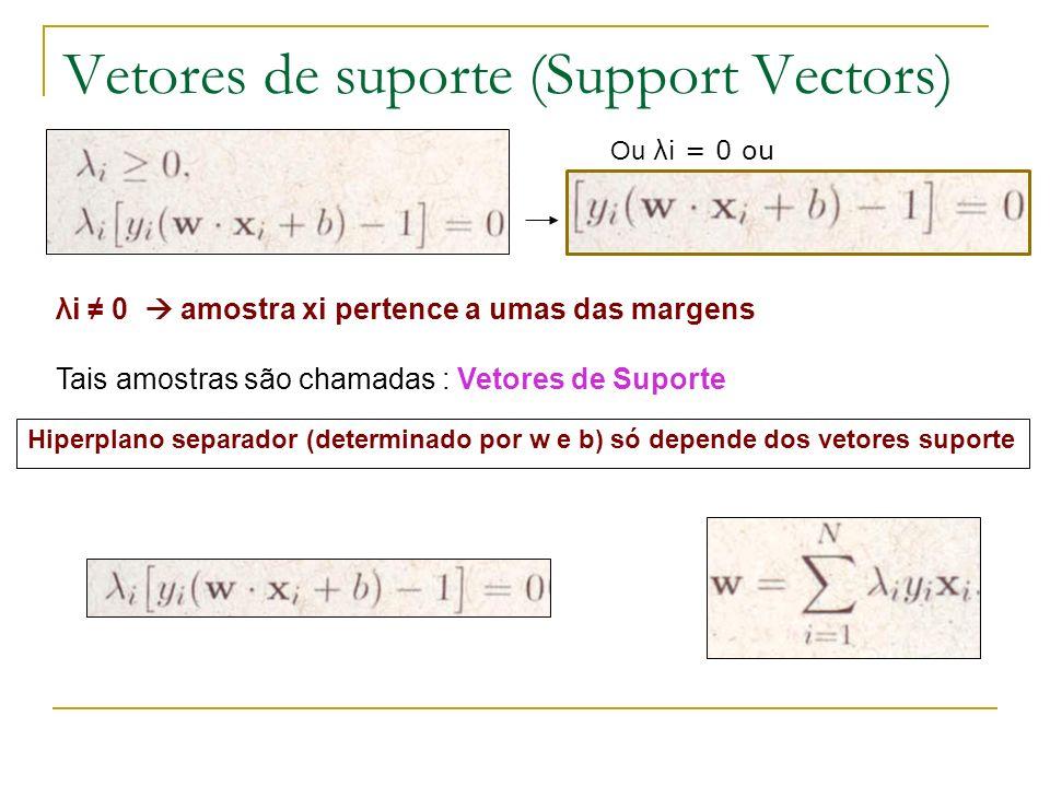 Vetores de suporte (Support Vectors) Ou λi = 0 ou λi 0 amostra xi pertence a umas das margens Tais amostras são chamadas : Vetores de Suporte Hiperpla