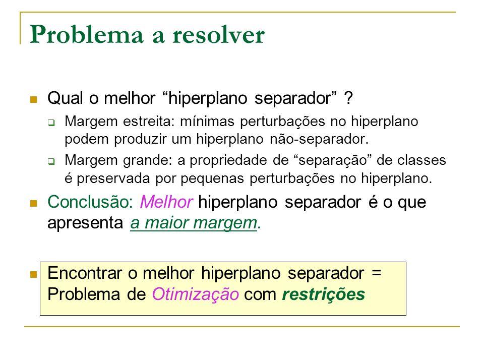 Problema a resolver Qual o melhor hiperplano separador ? Margem estreita: mínimas perturbações no hiperplano podem produzir um hiperplano não-separado