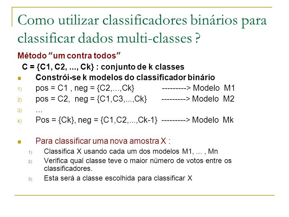 Como utilizar classificadores binários para classificar dados multi-classes ? Método um contra todos C = {C1, C2,..., Ck} : conjunto de k classes Cons