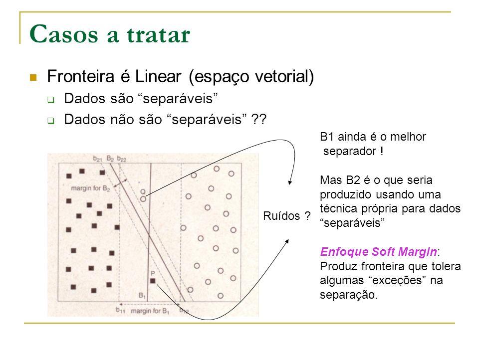 Casos a tratar Fronteira é Linear (espaço vetorial) Dados são separáveis Dados não são separáveis ?? Ruídos ? B1 ainda é o melhor separador ! Mas B2 é