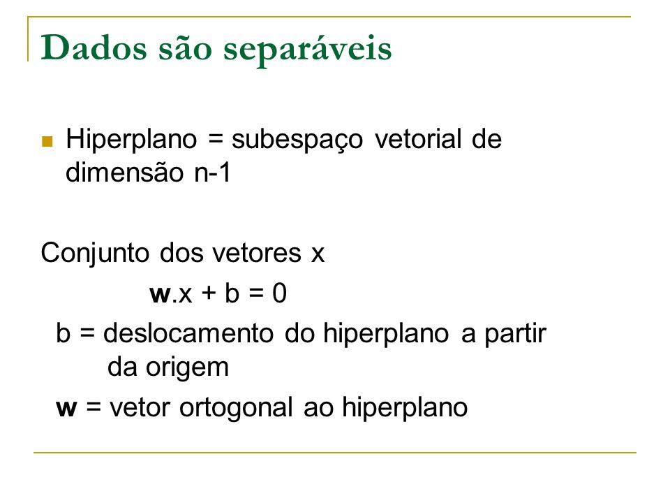 Vetores de suporte (Support Vectors) Ou λi = 0 ou λi 0 amostra xi pertence a umas das margens Tais amostras são chamadas : Vetores de Suporte Hiperplano separador (determinado por w e b) só depende dos vetores suporte