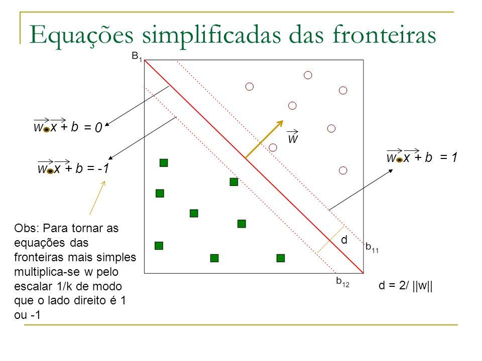 Equações simplificadas das fronteiras d w wx + b = 0 wx + b wx = 1 = -1 d = 2/ ||w|| Obs: Para tornar as equações das fronteiras mais simples multipli