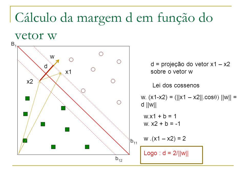 Cálculo da margem d em função do vetor w x2 x1 w d = projeção do vetor x1 – x2 sobre o vetor w d w. (x1-x2) = (||x1 – x2||.cos θ) ||w|| = d ||w|| Lei