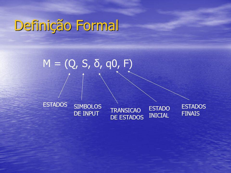 Exemplo q0 q3 q1 q2 1 0 1 11 0 0 q0 0 M = (Q, S, δ, q0, F) Q = {q0,q1,q2,q3} S = {0,1} F = {q0} q0 q1 q2 q3 01 q1 q3 q0q2 q3q0 q2q0