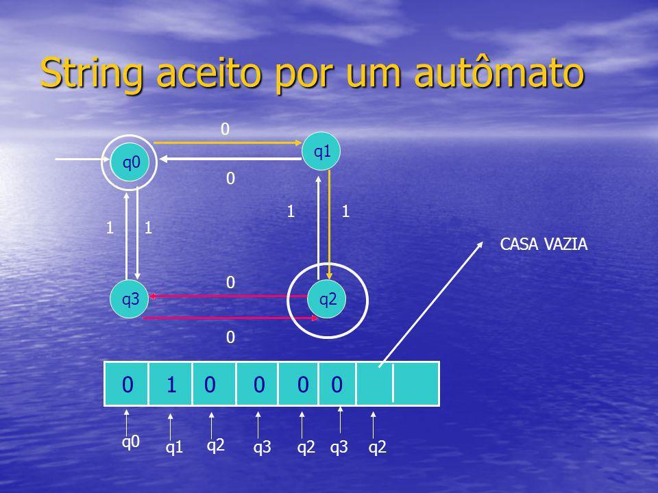 Linguagem Aceita por um Autômato L = conjunto de todas as palavras L = conjunto de todas as palavras aceitas pelo autômato aceitas pelo autômato L(A) = linguagem aceita pelo autômato A L(A) = {w | w é aceita por A}