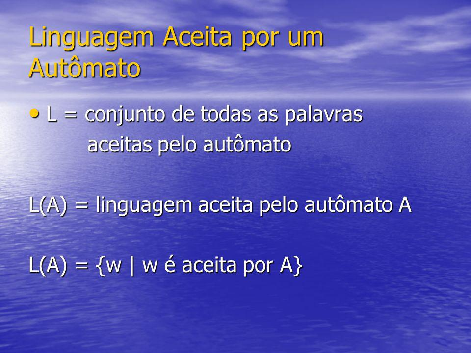 Exemplo q0 q3 q1 q2 1 0 1 11 0 0 q0 0 L(A) = conjunto de todos os strings com numero par de zeros e numero par de 1s