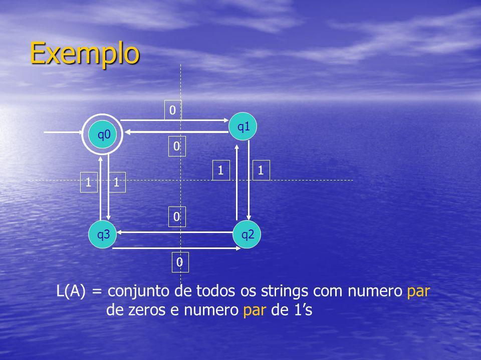 Exemplo q0 q3 q1 q2 1 0 1 11 0 0 q0 0 L(A) = conjunto de todos os strings com numero impar de zeros e numero impar de 1s