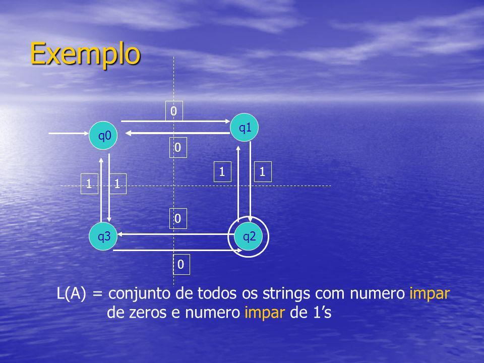 Exemplo q0 q3 q1 q2 1 0 1 11 0 0 q0 0 L(A) = conjunto de todos os strings com numero par de zeros e numero impar de 1s