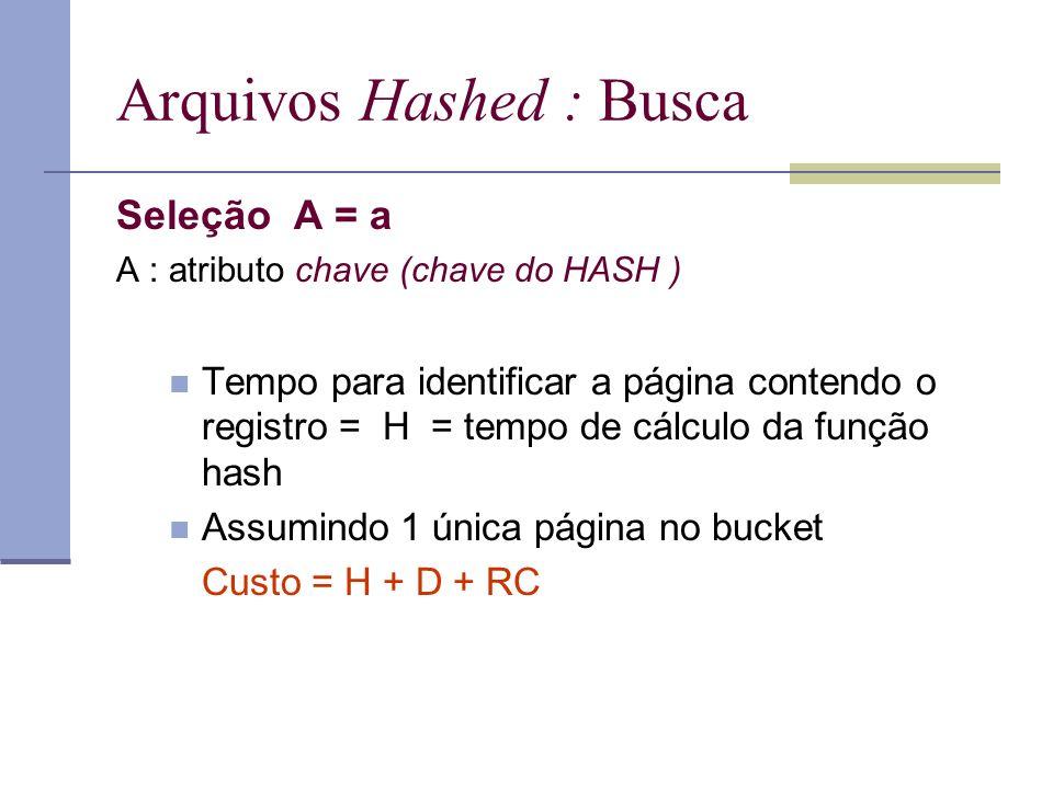 Arquivos Hashed : Busca Seleção A = a A : atributo chave (chave do HASH ) Tempo para identificar a página contendo o registro = H = tempo de cálculo da função hash Assumindo 1 única página no bucket Custo = H + D + RC