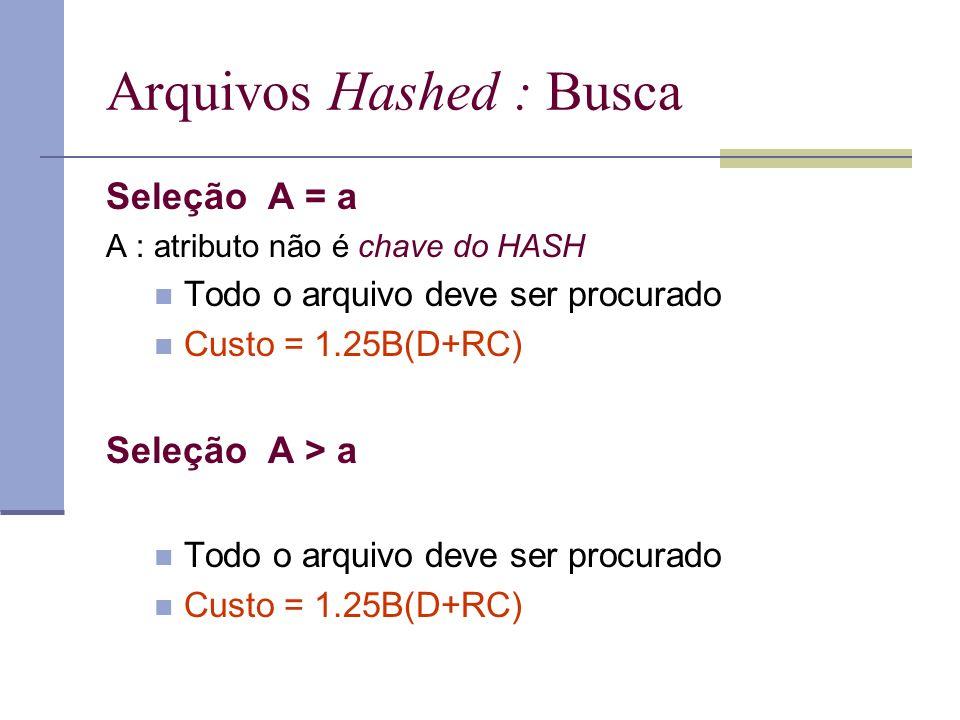 Arquivos Hashed : Busca Seleção A = a A : atributo não é chave do HASH Todo o arquivo deve ser procurado Custo = 1.25B(D+RC) Seleção A > a Todo o arquivo deve ser procurado Custo = 1.25B(D+RC)