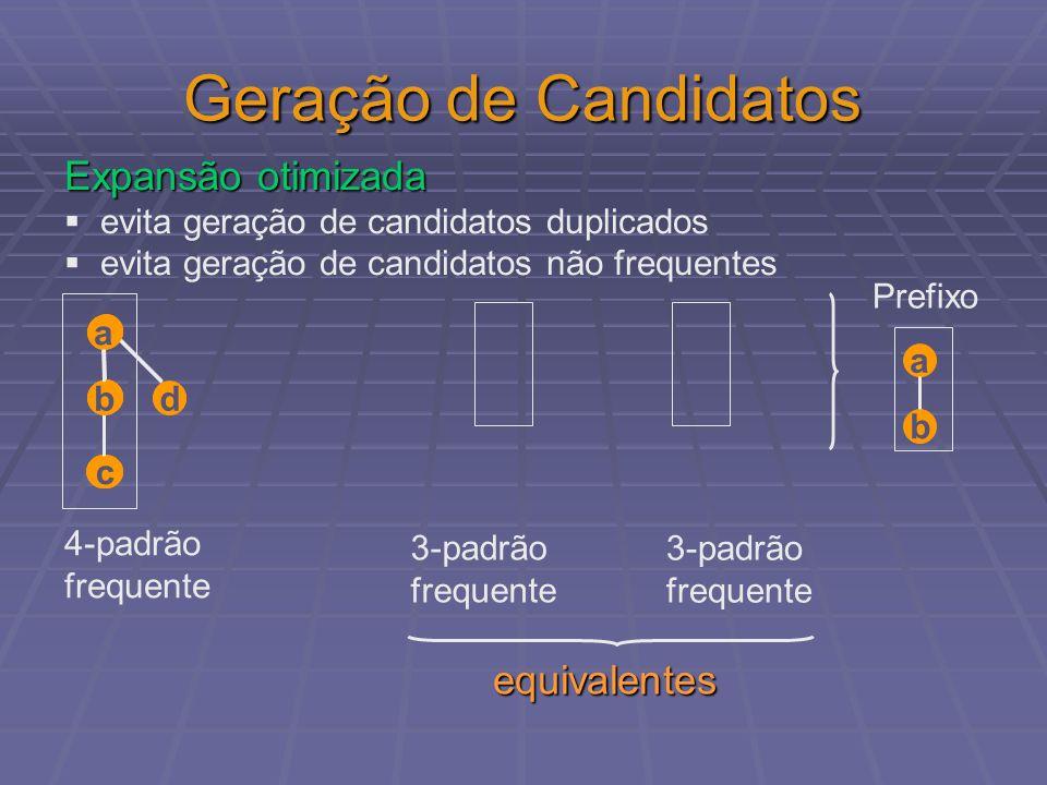 Geração de Candidatos Expansão otimizada evita geração de candidatos duplicados evita geração de candidatos não frequentes c a c b a b 4-padrão freque