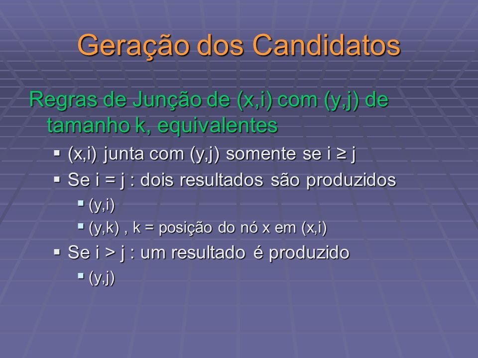 Geração dos Candidatos Regras de Junção de (x,i) com (y,j) de tamanho k, equivalentes (x,i) junta com (y,j) somente se i j (x,i) junta com (y,j) somen