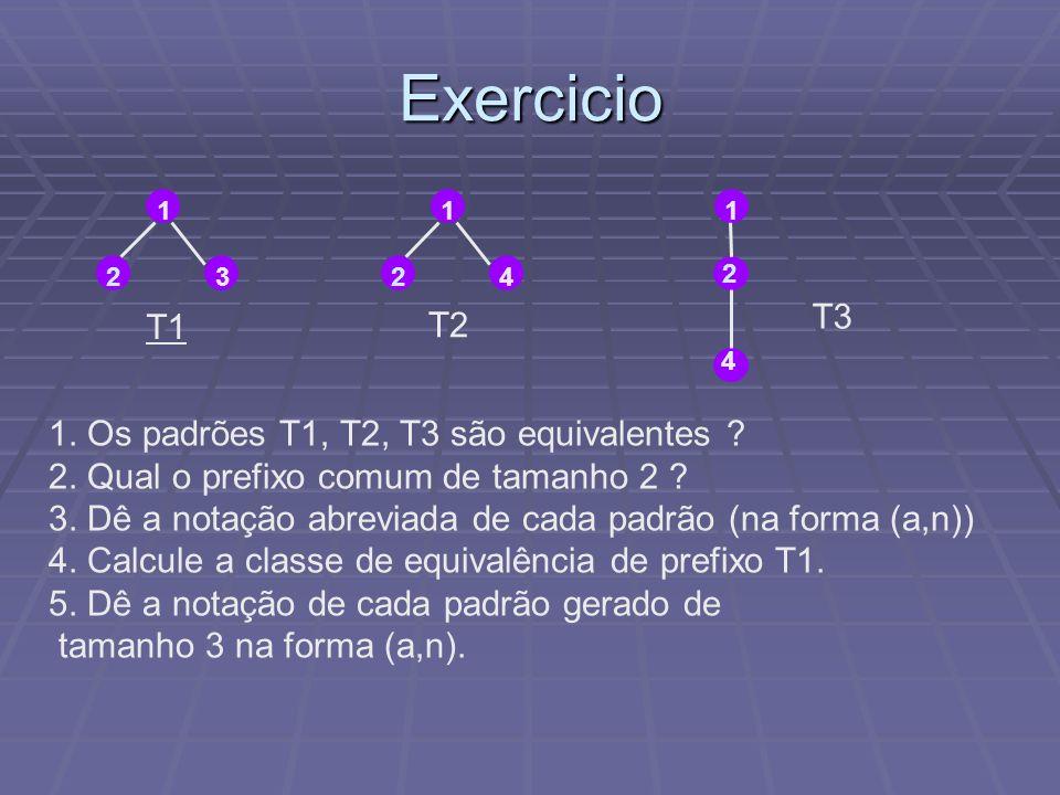 Exercicio 1 2 3 1 2 4 1 2 4 1. Os padrões T1, T2, T3 são equivalentes ? 2. Qual o prefixo comum de tamanho 2 ? 3. Dê a notação abreviada de cada padrã