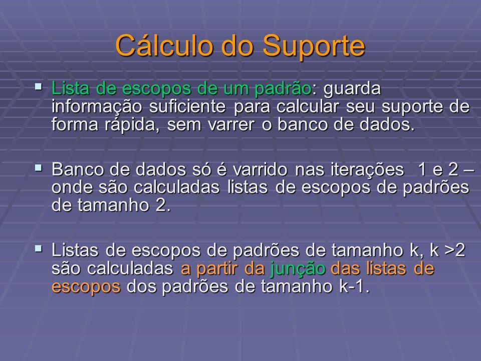 Cálculo do Suporte Lista de escopos de um padrão: guarda informação suficiente para calcular seu suporte de forma rápida, sem varrer o banco de dados.