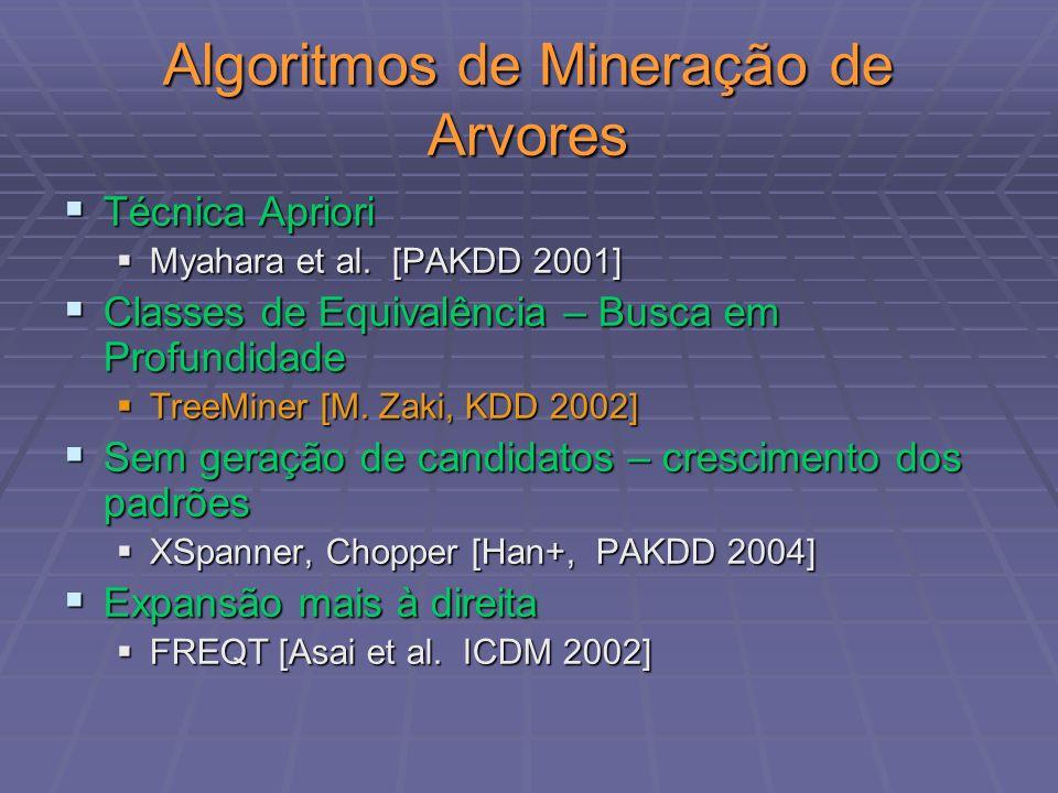 Algoritmos de Mineração de Arvores Técnica Apriori Técnica Apriori Myahara et al. [PAKDD 2001] Myahara et al. [PAKDD 2001] Classes de Equivalência – B