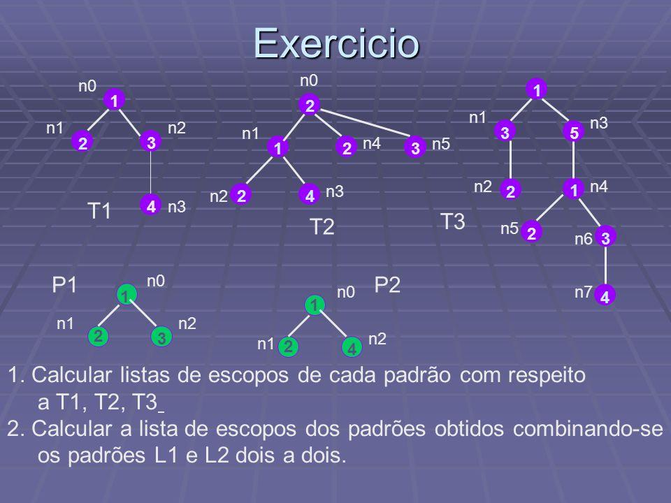 Exercicio 1 2 3 n0 n1n2 4n3 2 1 2 4 2 n0 n1 n2 n4 3 n5 1 35 2 n1 n4 n3 1 2 3 4 n7 n2 T1 T2 n5 n6 1 2 3 n0 n1n2 1 2 4 n0 n1 n2 T3 1. Calcular listas de