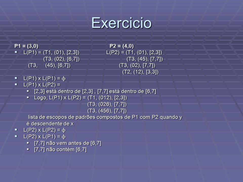 Exercicio P1 = (3,0) P2 = (4,0) L(P1) = (T1, (01), [2,3]) L(P2) = (T1, (01), [2,3]) L(P1) = (T1, (01), [2,3]) L(P2) = (T1, (01), [2,3]) (T3, (02), [6,
