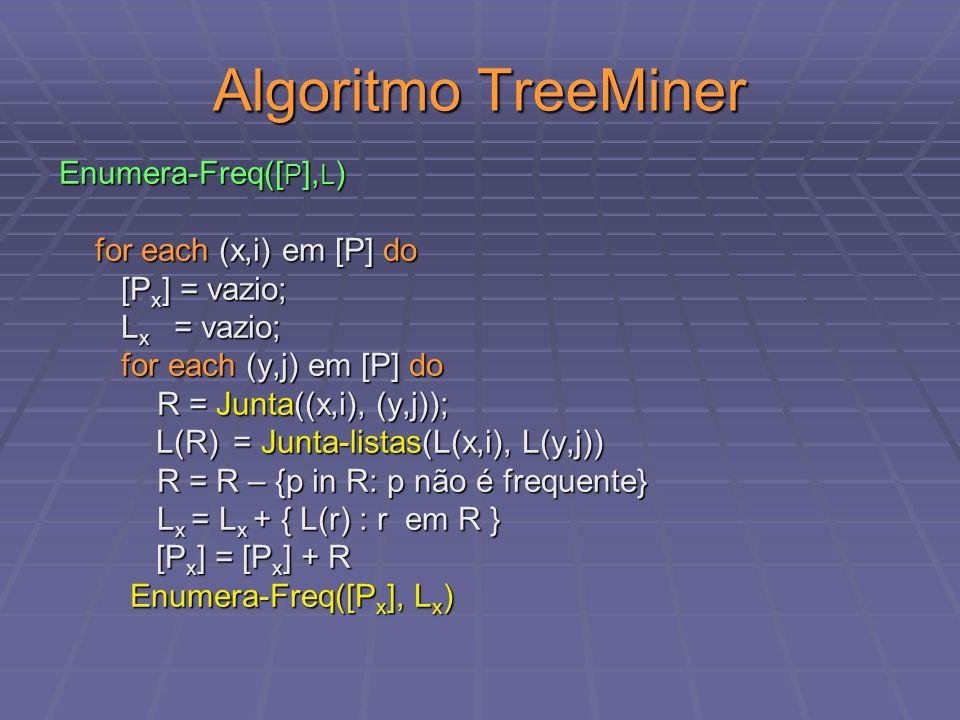 Algoritmo TreeMiner Enumera-Freq([ P ], L ) for each (x,i) em [P] do [P x ] = vazio; [P x ] = vazio; L x = vazio; L x = vazio; for each (y,j) em [P] d