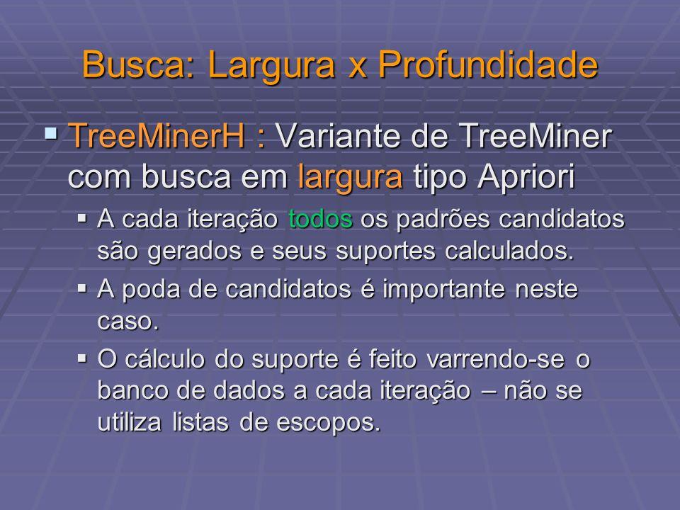 Busca: Largura x Profundidade TreeMinerH : Variante de TreeMiner com busca em largura tipo Apriori TreeMinerH : Variante de TreeMiner com busca em lar