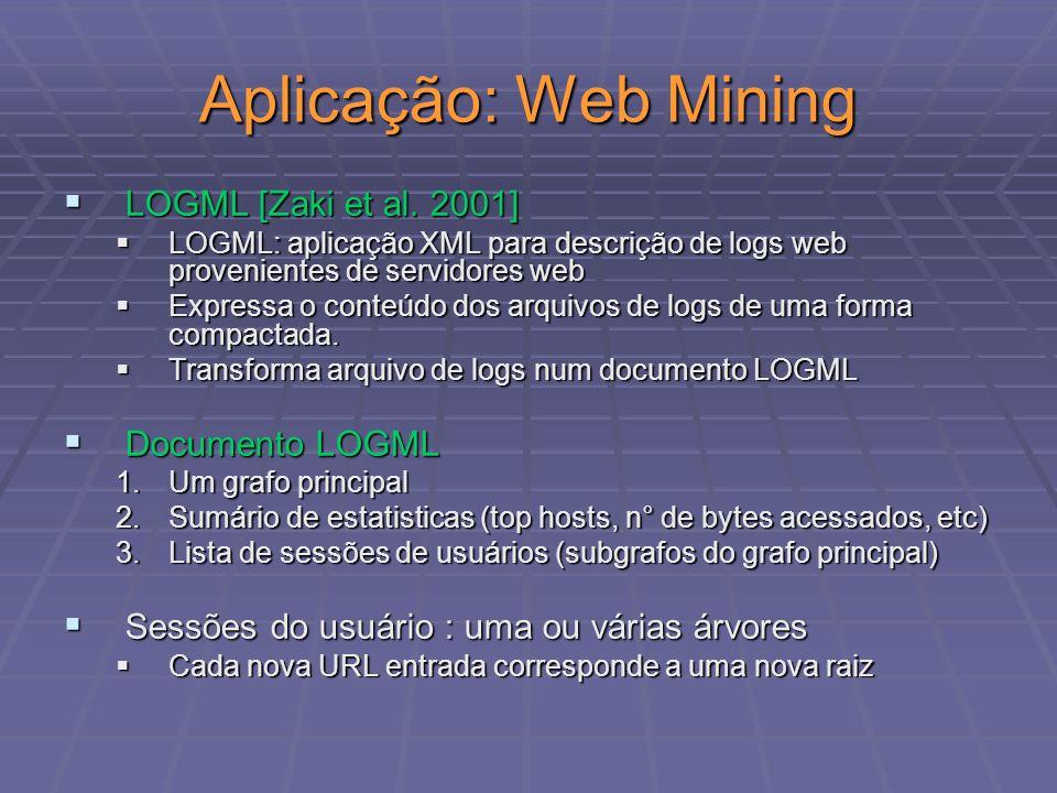Aplicação: Web Mining LOGML [Zaki et al. 2001] LOGML [Zaki et al. 2001] LOGML: aplicação XML para descrição de logs web provenientes de servidores web