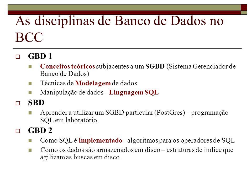 As disciplinas de Banco de Dados no BCC GBD 1 Conceitos teóricos subjacentes a um SGBD (Sistema Gerenciador de Banco de Dados) Técnicas de Modelagem de dados Manipulação de dados - Linguagem SQL SBD Aprender a utilizar um SGBD particular (PostGres) – programação SQL em laboratório.