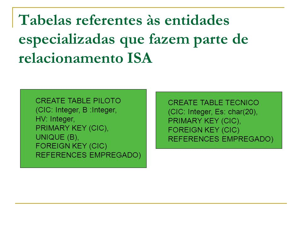 CREATE TABLE PILOTO (CIC: Integer, B :Integer, HV: Integer, PRIMARY KEY (CIC), UNIQUE (B), FOREIGN KEY (CIC) REFERENCES EMPREGADO) CREATE TABLE TECNIC