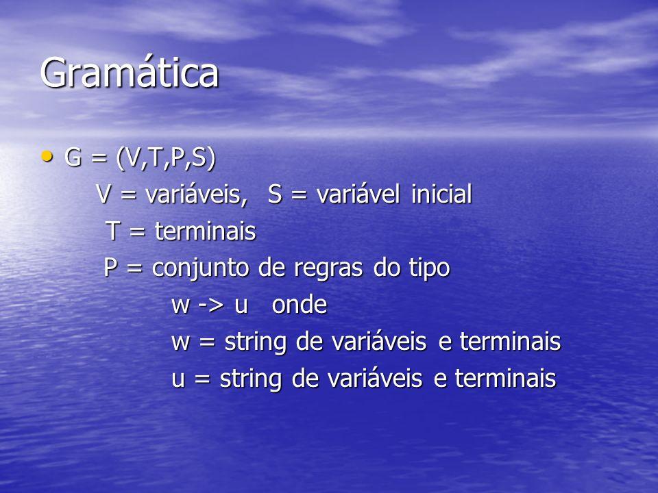 Gramática G = (V,T,P,S) G = (V,T,P,S) V = variáveis, S = variável inicial V = variáveis, S = variável inicial T = terminais P = conjunto de regras do