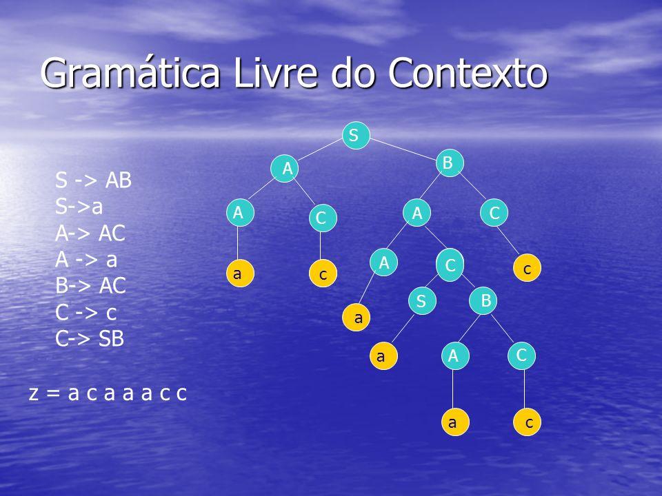 Gramática Livre do Contexto S -> AB S->a A-> AC A -> a B-> AC C -> c C-> SB z = a c a a a c c CA A c S A A C C c a a S B B A C a ac