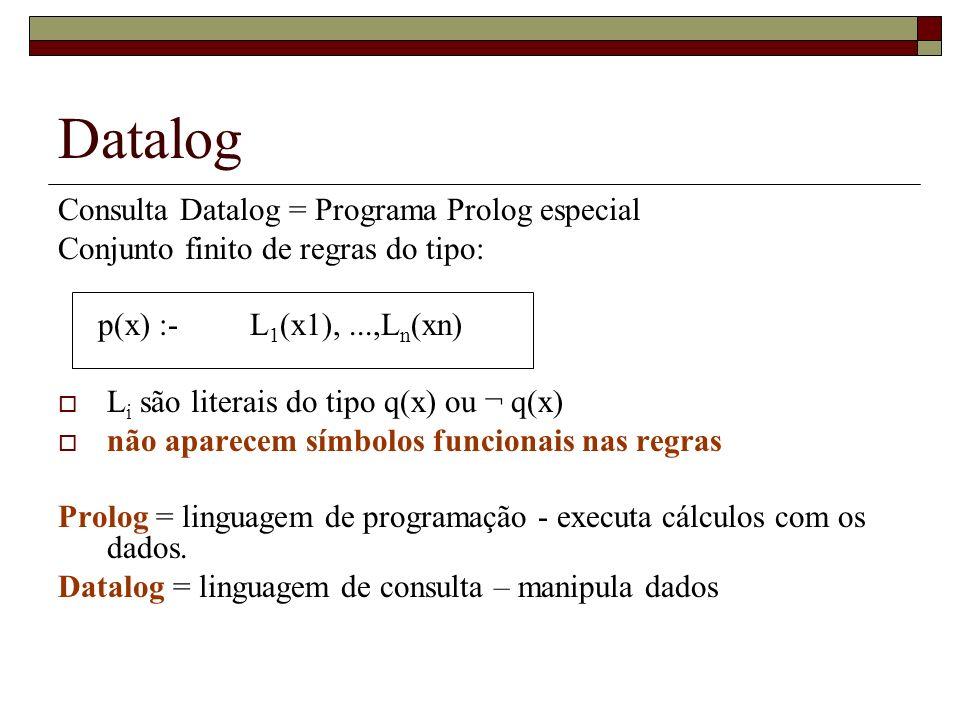 Datalog Consulta Datalog = Programa Prolog especial Conjunto finito de regras do tipo: p(x) :- L 1 (x1),...,L n (xn) L i são literais do tipo q(x) ou