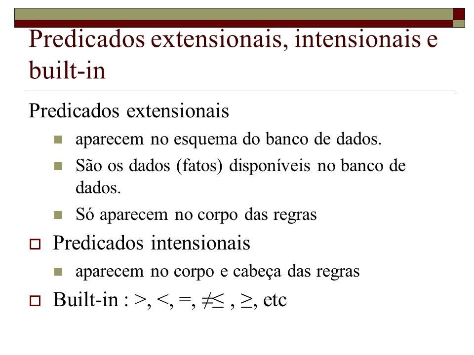 Predicados extensionais, intensionais e built-in Predicados extensionais aparecem no esquema do banco de dados. São os dados (fatos) disponíveis no ba