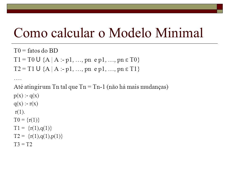 Como calcular o Modelo Minimal T0 = fatos do BD T1 = T0 U {A | A :- p1, …, pn e p1, …, pn ɛ T0} T2 = T1 U {A | A :- p1, …, pn e p1, …, pn ɛ T1} …. Até