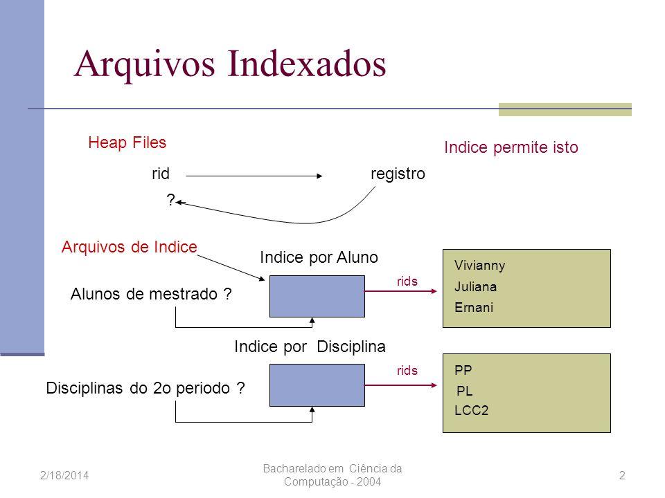 2/18/2014 Bacharelado em Ciência da Computação - 2004 2 Arquivos Indexados Heap Files ridregistro .
