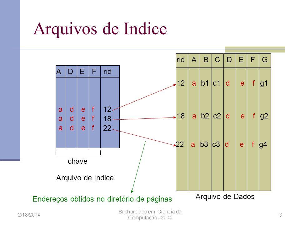 2/18/2014 Bacharelado em Ciência da Computação - 2004 3 Arquivos de Indice ridADEF chave adef adef adef 12 18 22 ridABCDEFG ab1c1defg112 ab2c2defg218 ab3c3defg422 Arquivo de Indice Arquivo de Dados Endereços obtidos no diretório de páginas