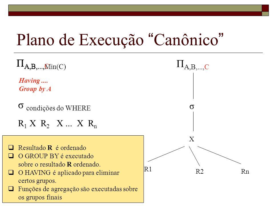 Plano de Execução Canônico Π A,B,...,Min(C) σ condições do WHERE R 1 X R 2 X... X R n Having.... Group by A Π A,B,...,C σ X R1 R2Rn Resultado R é orde