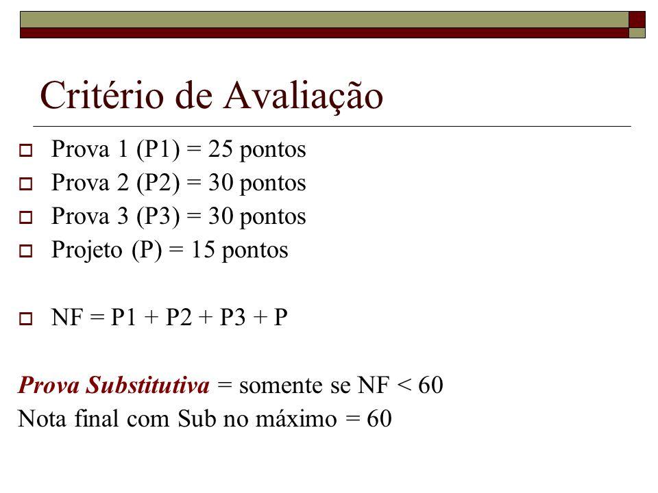 Critério de Avaliação Prova 1 (P1) = 25 pontos Prova 2 (P2) = 30 pontos Prova 3 (P3) = 30 pontos Projeto (P) = 15 pontos NF = P1 + P2 + P3 + P Prova S