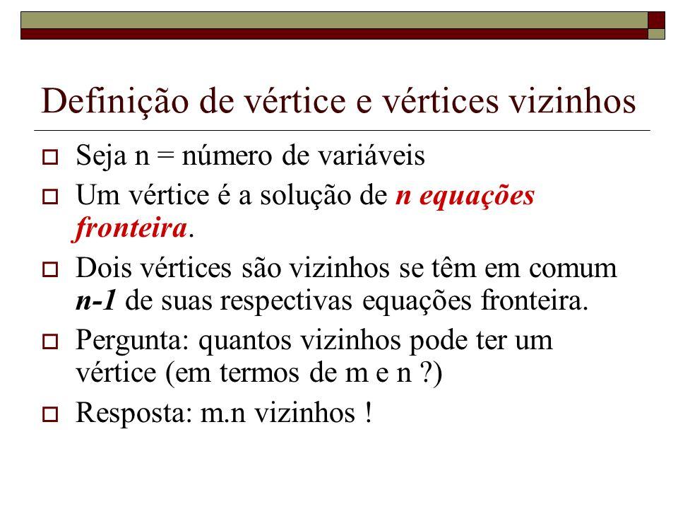 Definição de vértice e vértices vizinhos Seja n = número de variáveis Um vértice é a solução de n equações fronteira. Dois vértices são vizinhos se tê