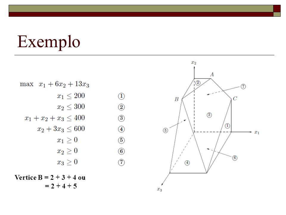 Exemplo Vertice B = 2 + 3 + 4 ou = 2 + 4 + 5