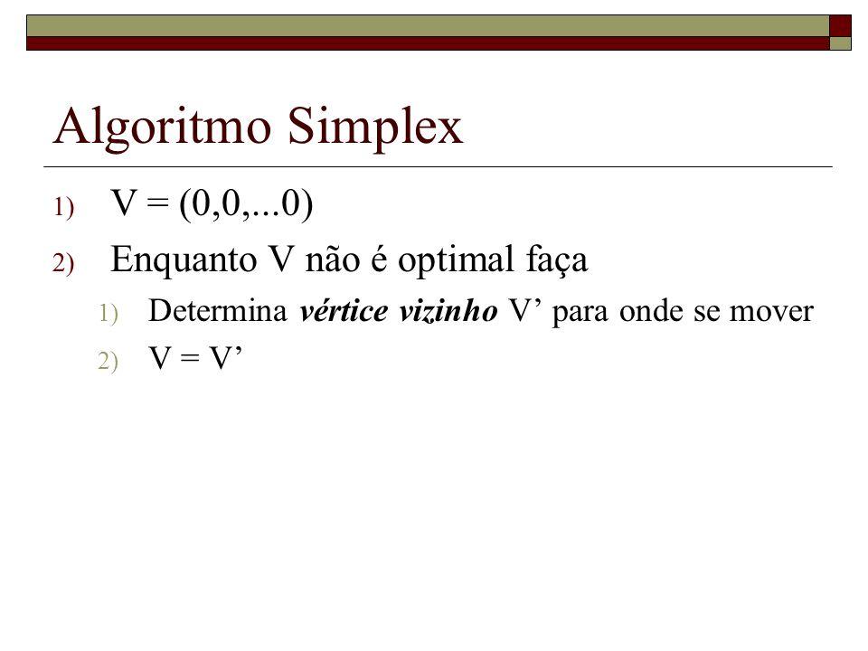 Algoritmo Simplex 1) V = (0,0,...0) 2) Enquanto V não é optimal faça 1) Determina vértice vizinho V para onde se mover 2) V = V