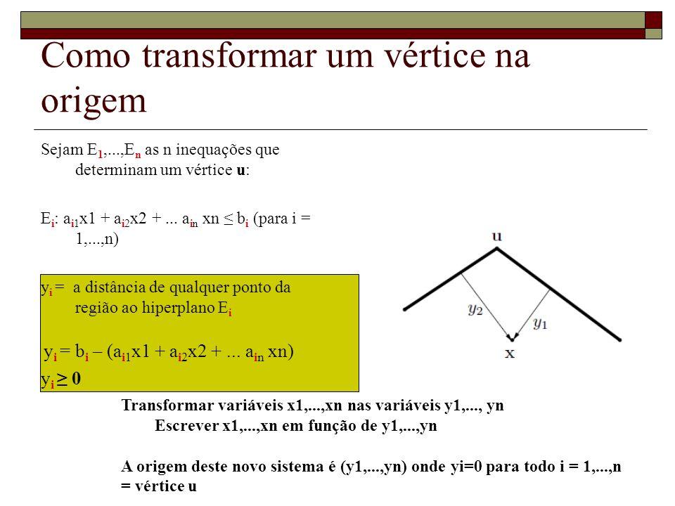 Como transformar um vértice na origem Sejam E 1,...,E n as n inequações que determinam um vértice u: E i : a i1 x1 + a i2 x2 +... a in xn b i (para i
