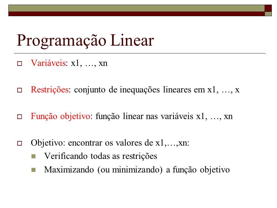 Programação Linear Variáveis: x1, …, xn Restrições: conjunto de inequações lineares em x1, …, x Função objetivo: função linear nas variáveis x1, …, xn