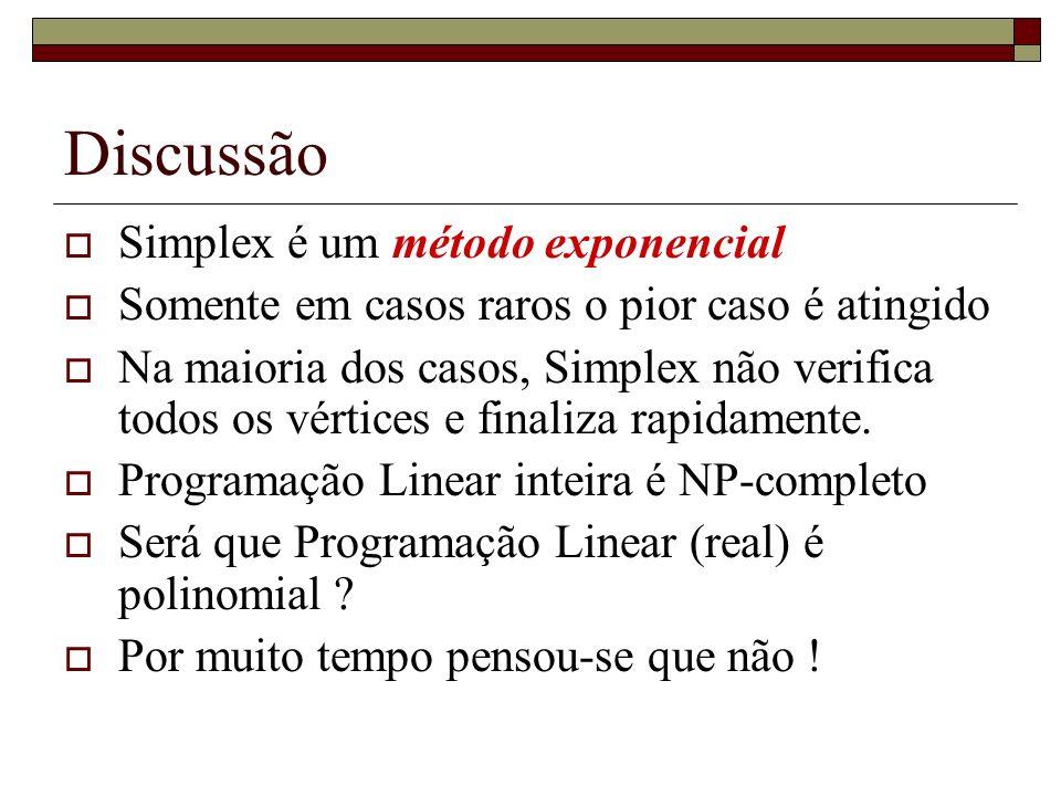 Discussão Simplex é um método exponencial Somente em casos raros o pior caso é atingido Na maioria dos casos, Simplex não verifica todos os vértices e
