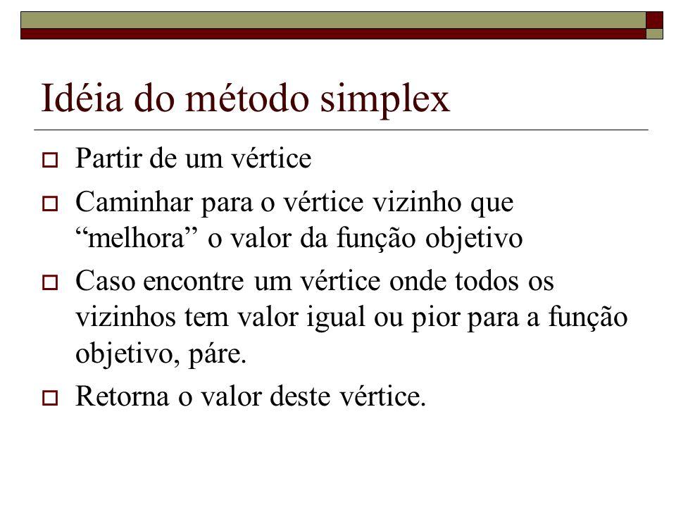 Idéia do método simplex Partir de um vértice Caminhar para o vértice vizinho quemelhora o valor da função objetivo Caso encontre um vértice onde todos