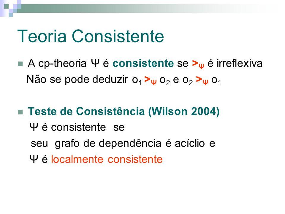 Teoria Consistente A cp-theoria Ψ é consistente se > Ψ é irreflexiva Não se pode deduzir o 1 > Ψ o 2 e o 2 > Ψ o 1 Teste de Consistência (Wilson 2004)
