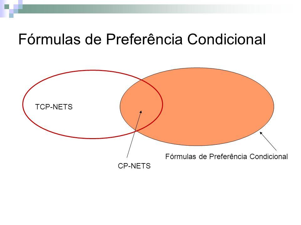 Fórmulas de Preferência Condicional CP-NETS TCP-NETS Fórmulas de Preferência Condicional