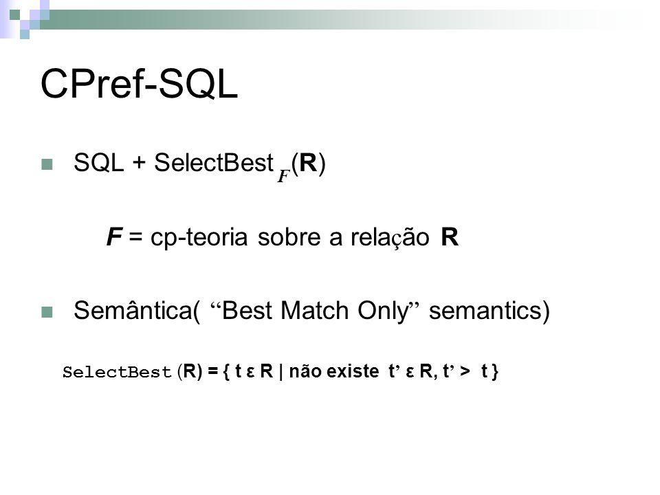 CPref-SQL SQL + SelectBest (R) F = cp-teoria sobre a rela ç ão R Semântica( Best Match Only semantics) SelectBest (R) = { t ε R | não existe t ε R, t