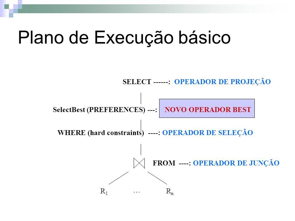 Plano de Execução básico R1R1 RnRn … WHERE (hard constraints) ----: OPERADOR DE SELEÇÃO SelectBest (PREFERENCES) ---: NOVO OPERADOR BEST SELECT ------