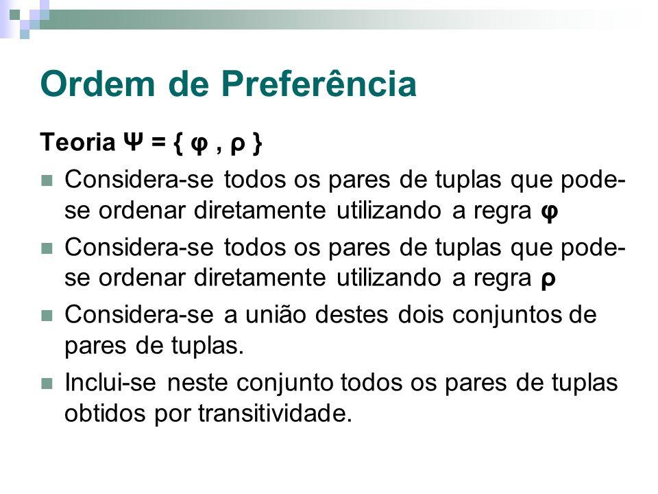 Ordem de Preferência Teoria Ψ = { φ, ρ } Considera-se todos os pares de tuplas que pode- se ordenar diretamente utilizando a regra φ Considera-se todo