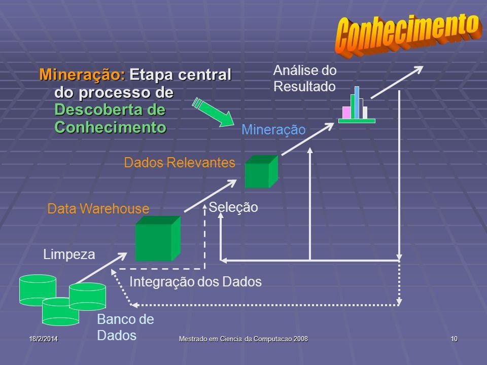 18/2/2014Mestrado em Ciencia da Computacao 200810 Mineração: Etapa central do processo de Descoberta de Conhecimento Limpeza Integração dos Dados Banc