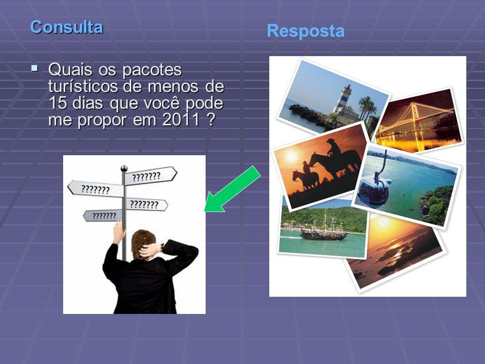 Consulta Quais os pacotes turísticos de menos de 15 dias que você pode me propor em 2011 ? Quais os pacotes turísticos de menos de 15 dias que você po