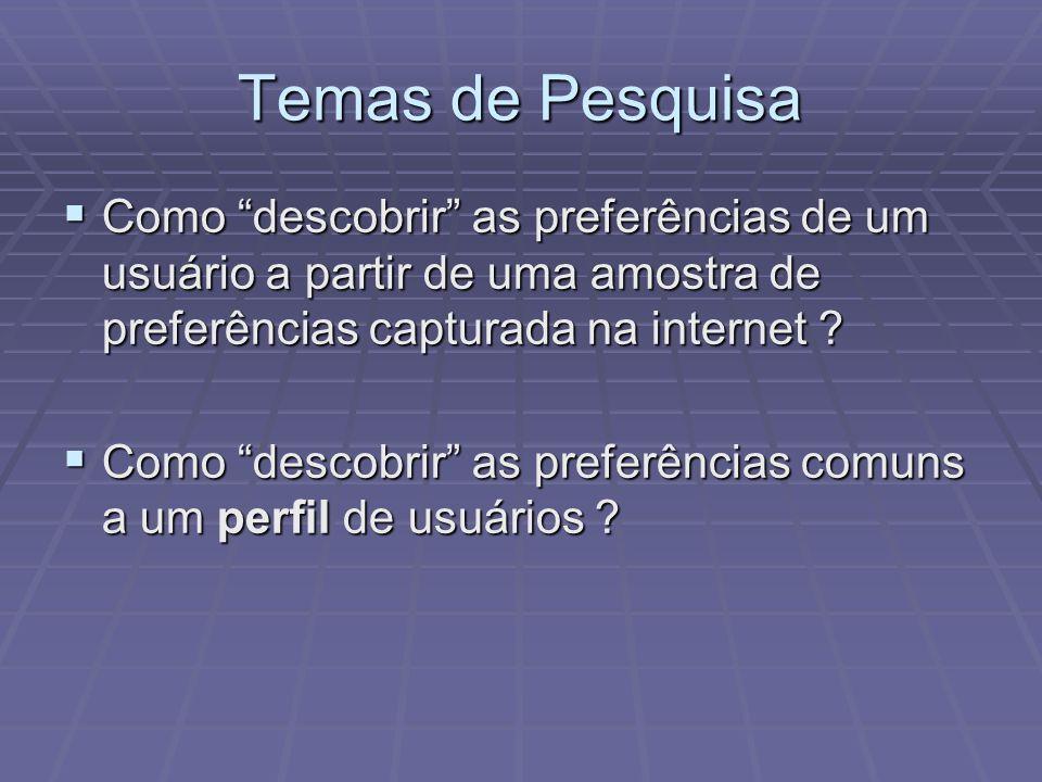Temas de Pesquisa Como descobrir as preferências de um usuário a partir de uma amostra de preferências capturada na internet ? Como descobrir as prefe